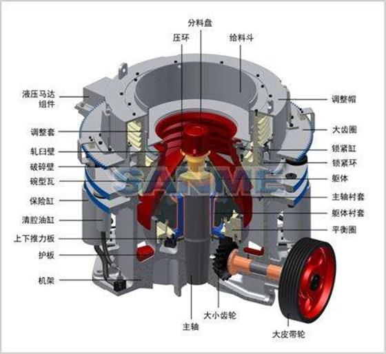 如何安装圆锥式破碎机配件液压缸